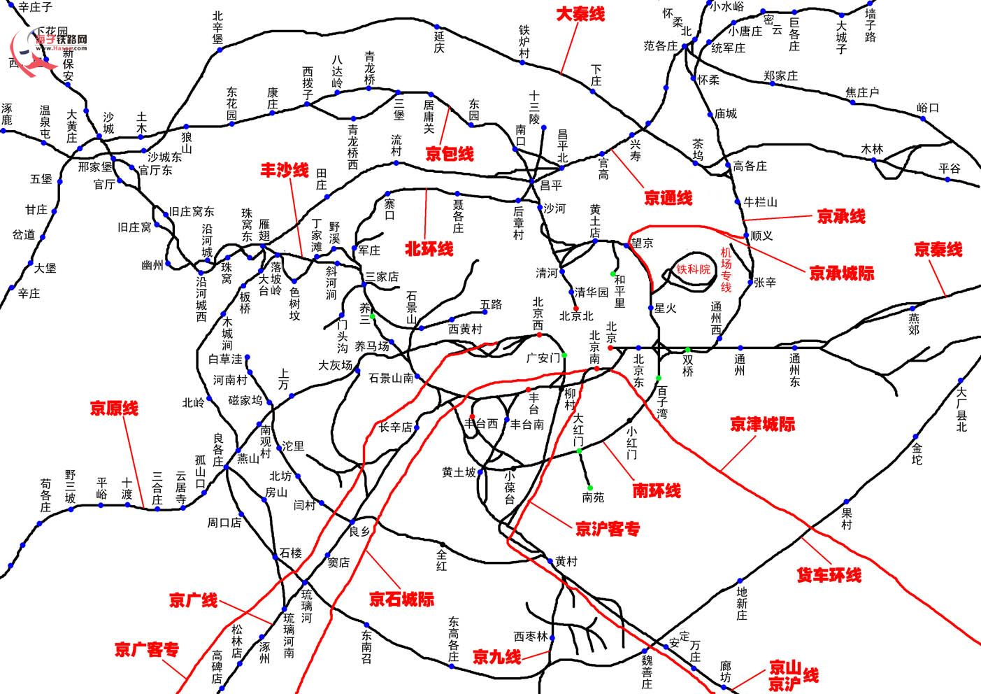 北京城区铁路.jpg 高清图片